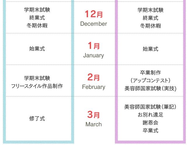 年間行事12月〜3月