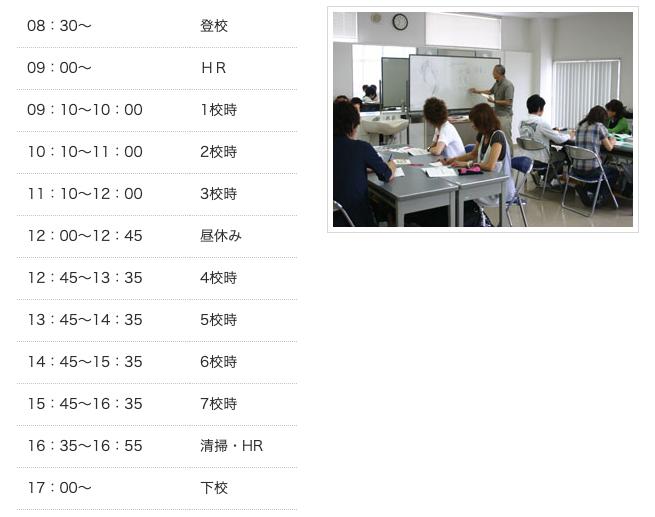 通信課程の日課表